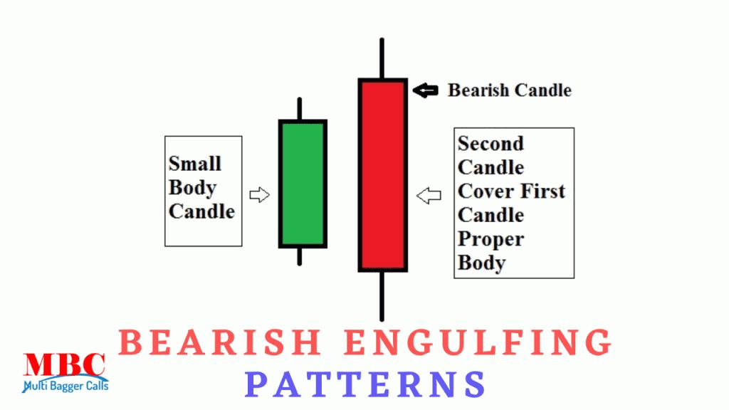 What Is Bearish Engulfing Patterns 1024x576 1